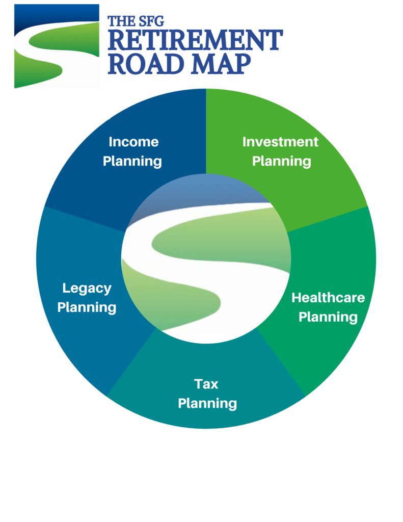 SFG ROAD MAP_UPDATED 2021 (1)